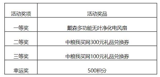 北京银行,消费达标抽戴森无叶电风扇!