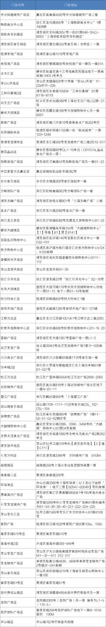 建设银行,名创优品满50元减20元优惠(限上海)