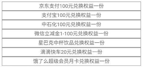 浦发银行,五五锦鲤大奖详细玩法攻略抽5518元大奖!