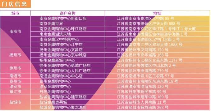 光大银行,南京分行付款码满500元立减100元优惠!