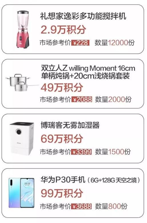 浦发银行,99万分换华为P30,积分好机会!